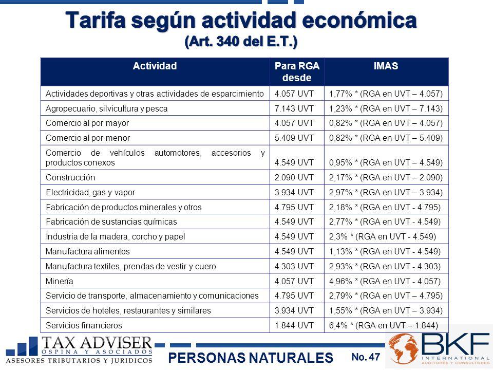 Tarifa según actividad económica