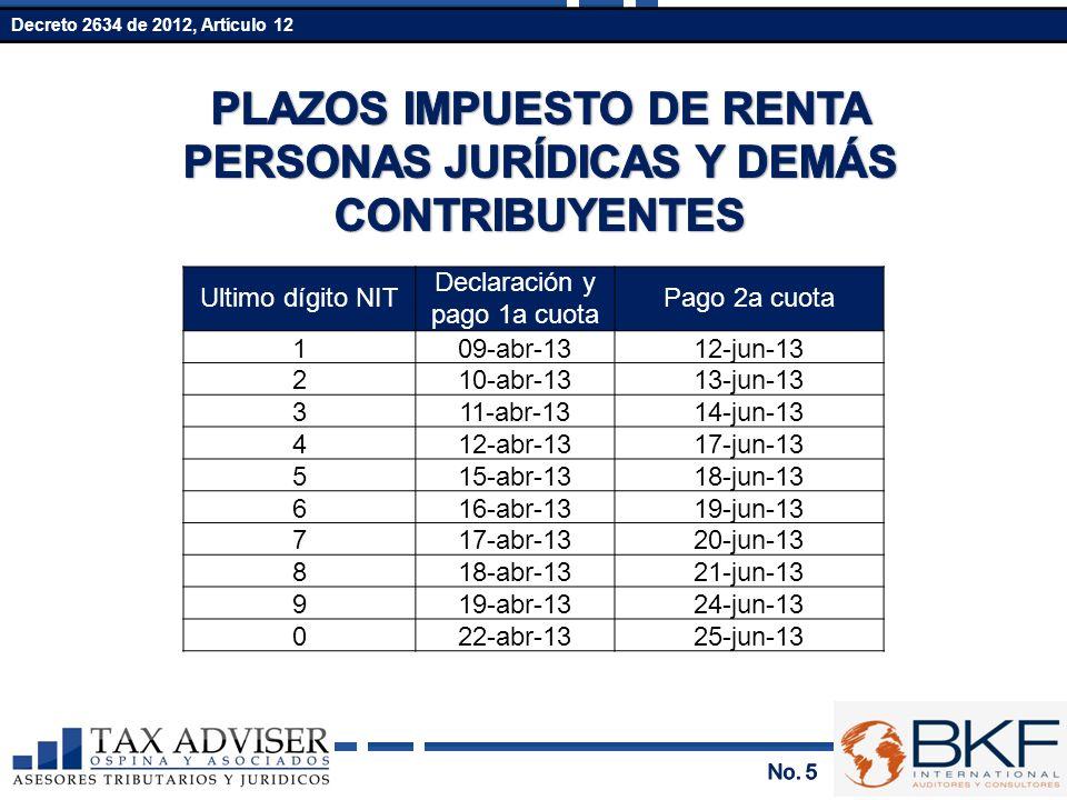 PLAZOS IMPUESTO DE RENTA PERSONAS JURÍDICAS Y DEMÁS CONTRIBUYENTES