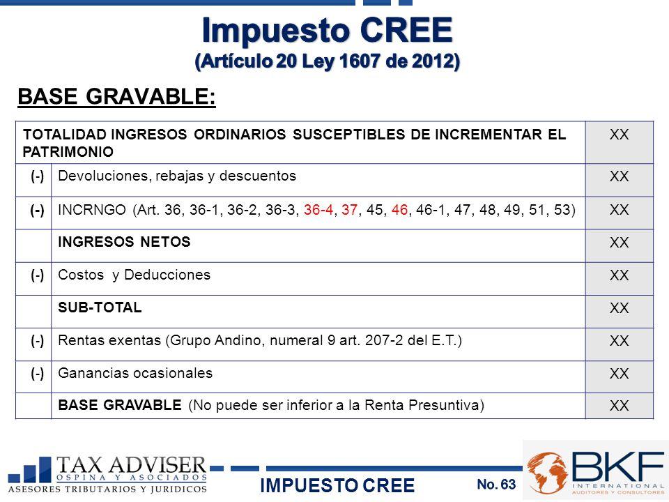 Impuesto CREE BASE GRAVABLE: (Artículo 20 Ley 1607 de 2012)