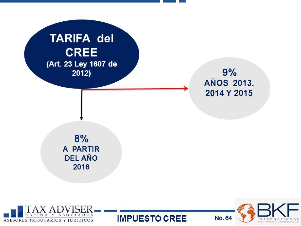 TARIFA del CREE 9% 8% AÑOS 2013, 2014 Y 2015 IMPUESTO CREE