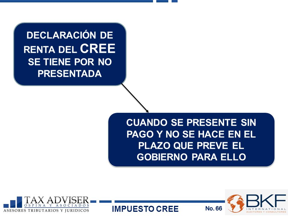DECLARACIÓN DE RENTA DEL CREE SE TIENE POR NO PRESENTADA