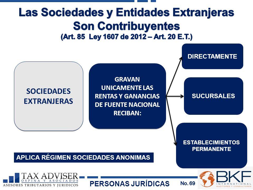 Las Sociedades y Entidades Extranjeras Son Contribuyentes