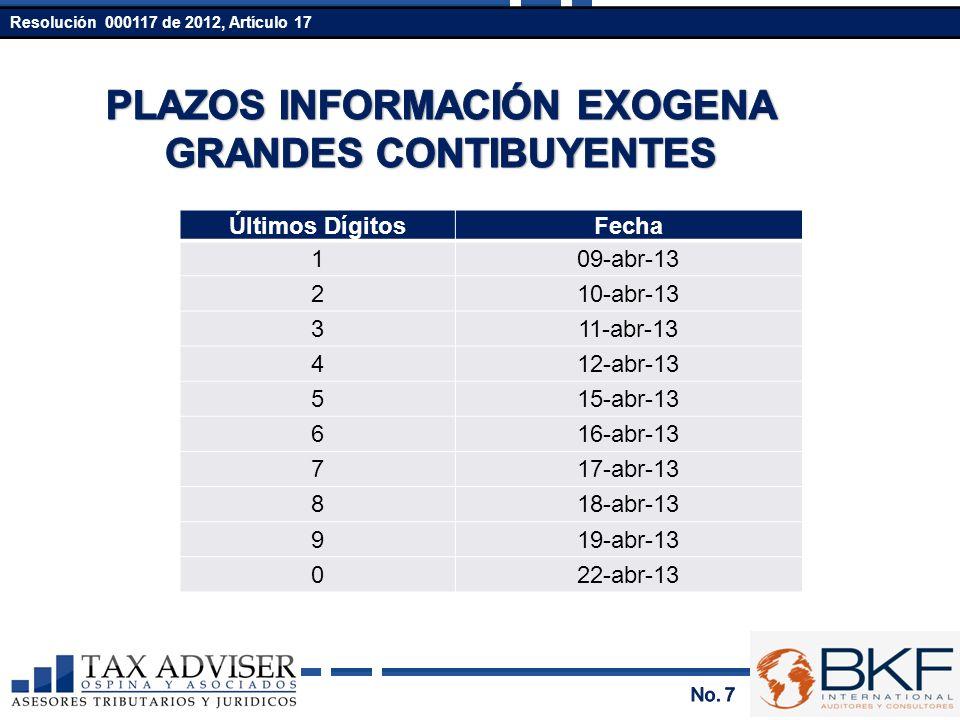 PLAZOS INFORMACIÓN EXOGENA GRANDES CONTIBUYENTES