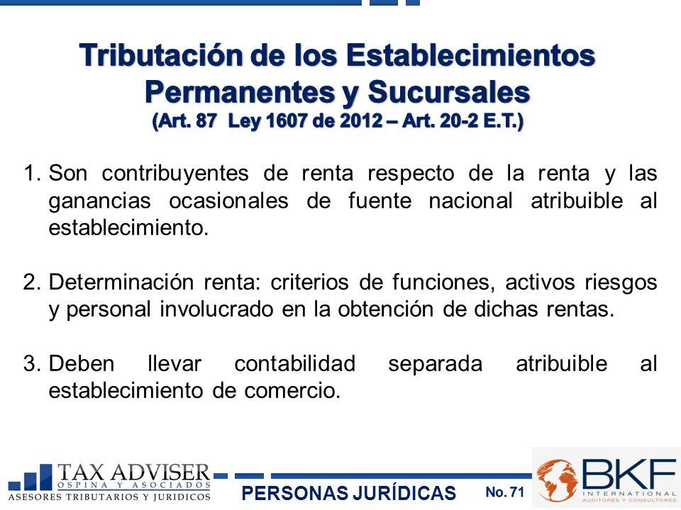 Tributación de los Establecimientos Permanentes y Sucursales