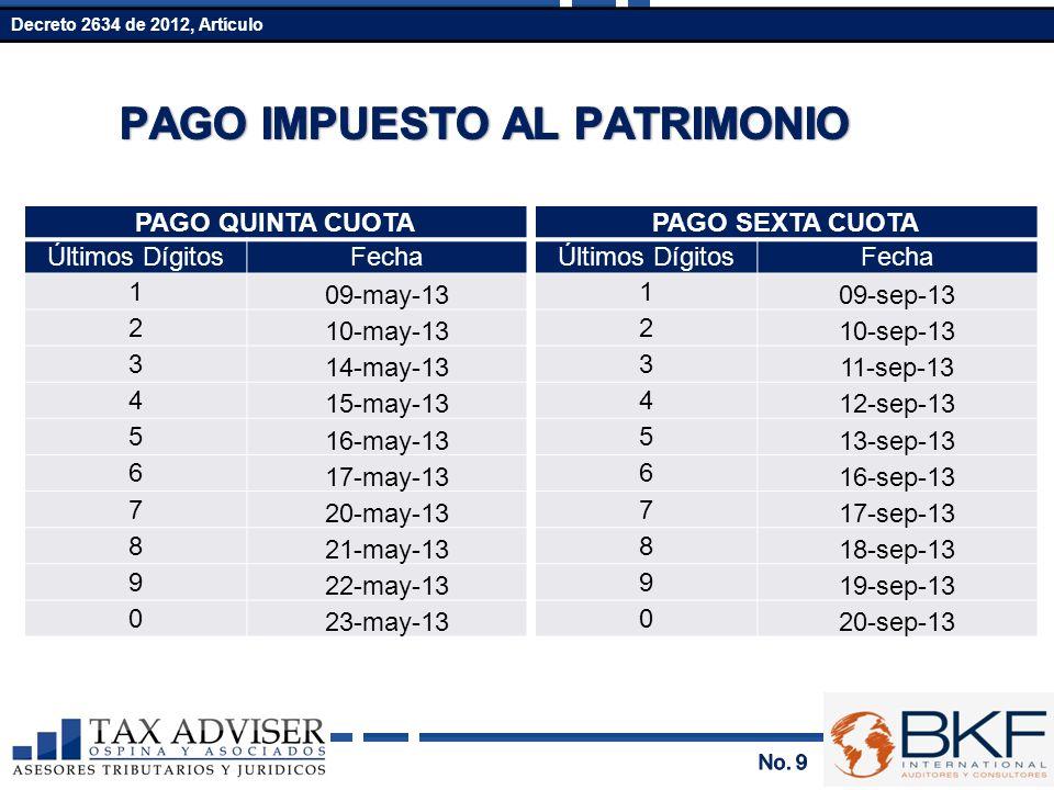 PAGO IMPUESTO AL PATRIMONIO