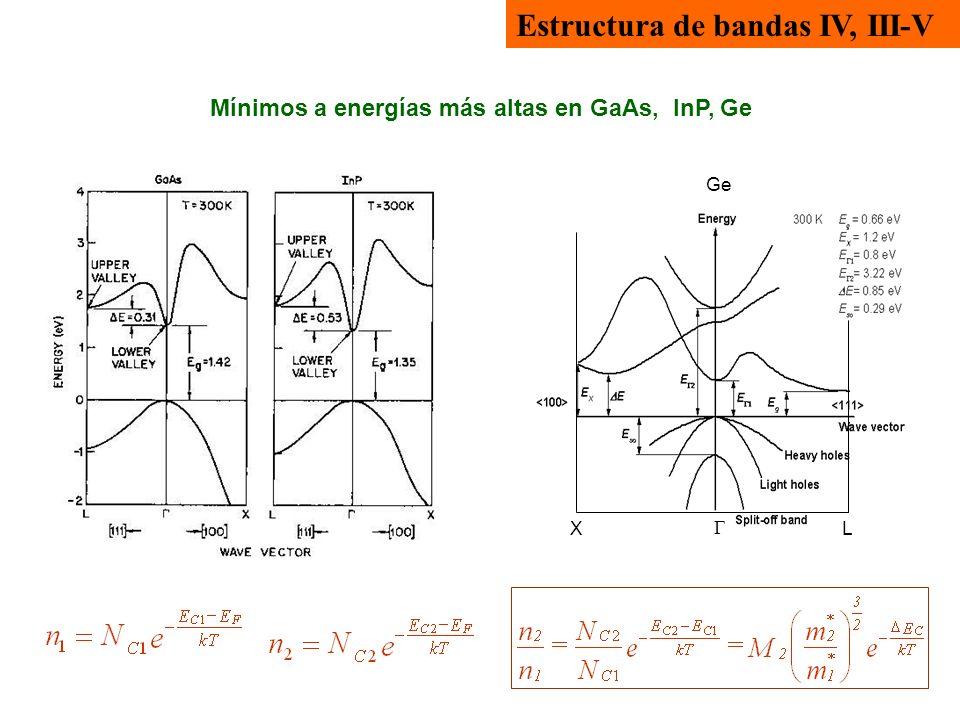 Estructura de bandas IV, III-V