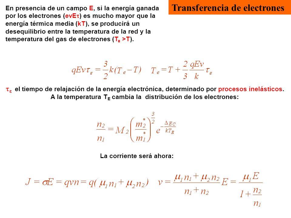 A la temperatura TE cambia la distribución de los electrones: