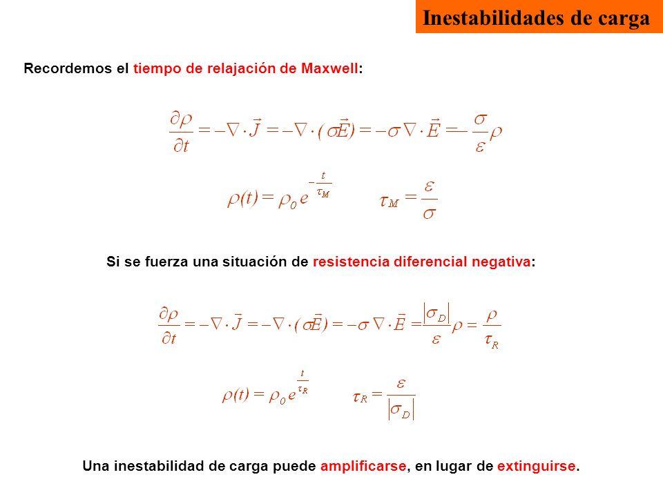 Si se fuerza una situación de resistencia diferencial negativa: