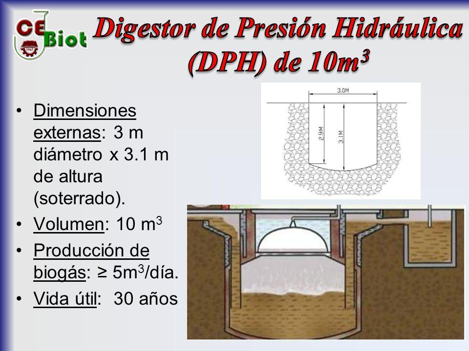 Digestor de Presión Hidráulica (DPH) de 10m3