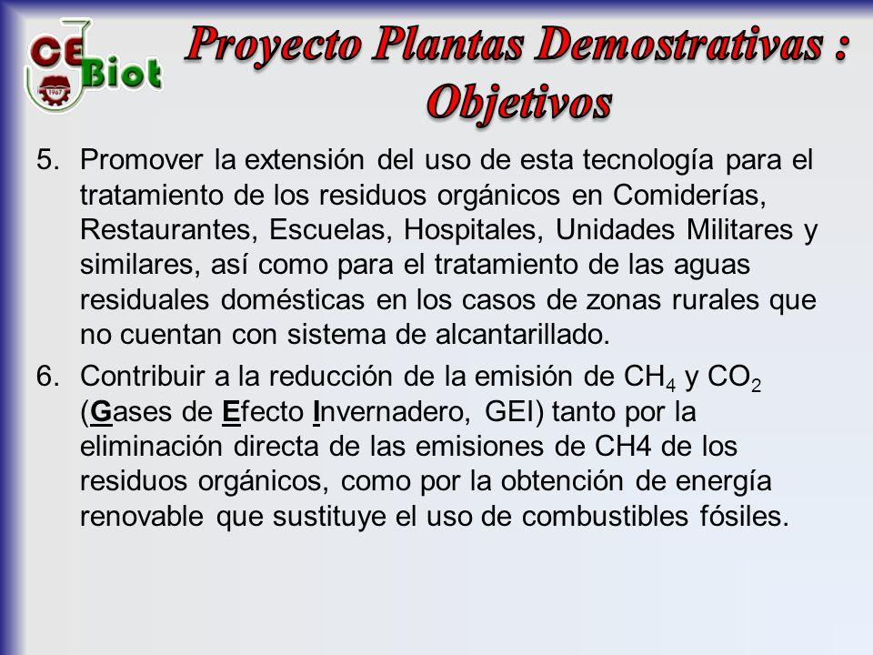 Proyecto Plantas Demostrativas :