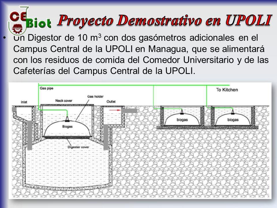 Proyecto Demostrativo en UPOLI
