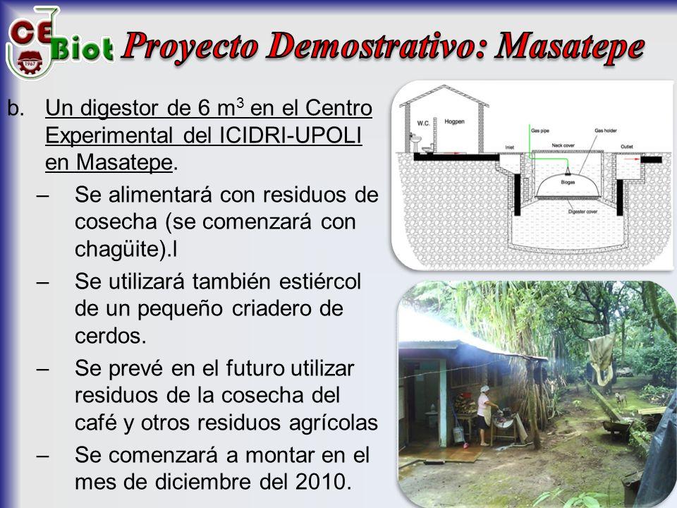 Proyecto Demostrativo: Masatepe