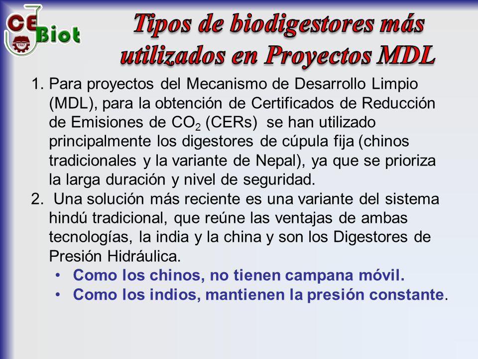 Tipos de biodigestores más utilizados en Proyectos MDL