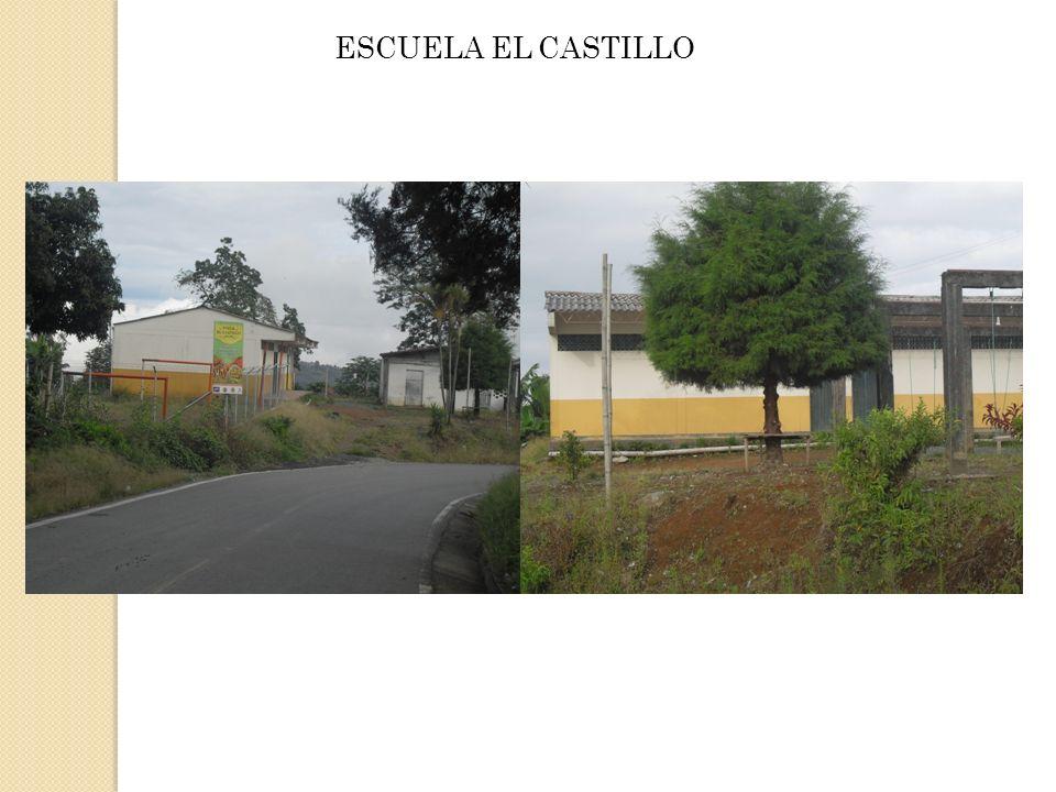 ESCUELA EL CASTILLO