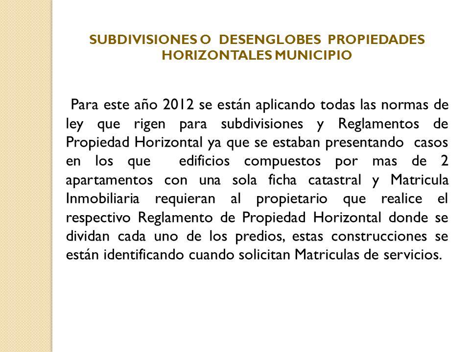 SUBDIVISIONES O DESENGLOBES PROPIEDADES HORIZONTALES MUNICIPIO