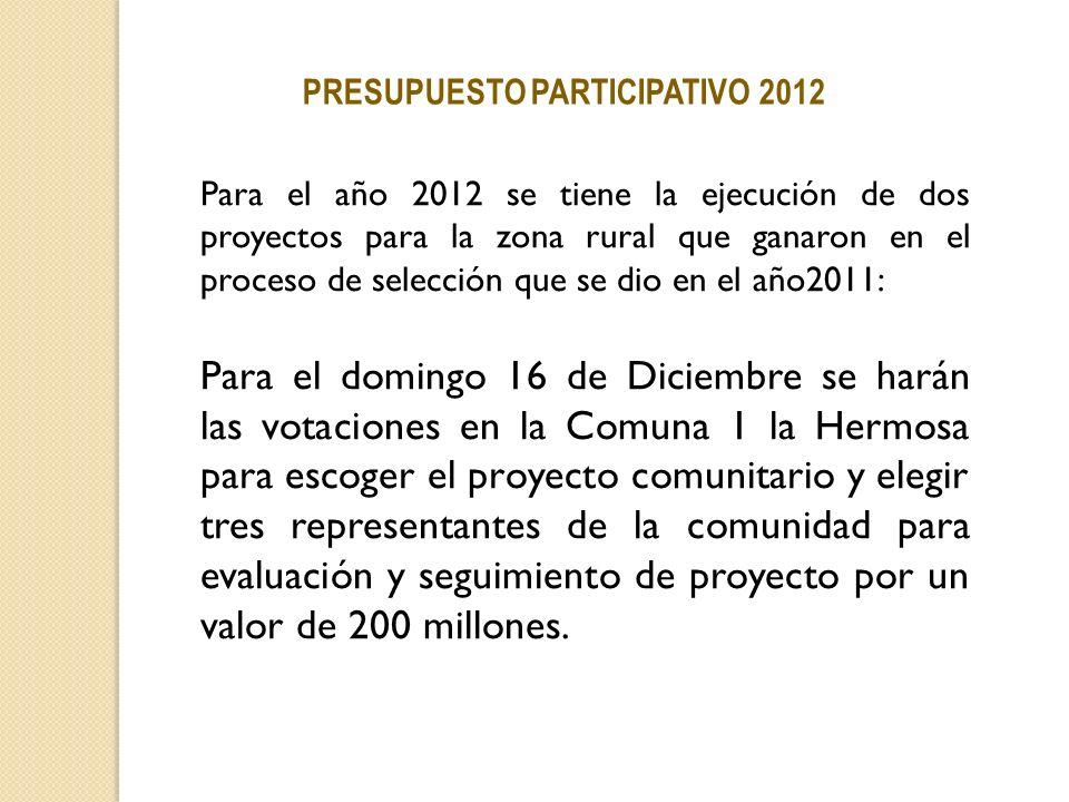 PRESUPUESTO PARTICIPATIVO 2012