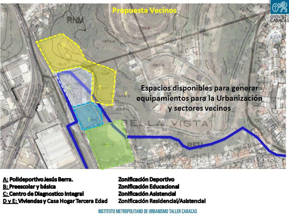 Propuesta Vecinos Espacios disponibles para generar equipamientos para la Urbanización y sectores vecinos.