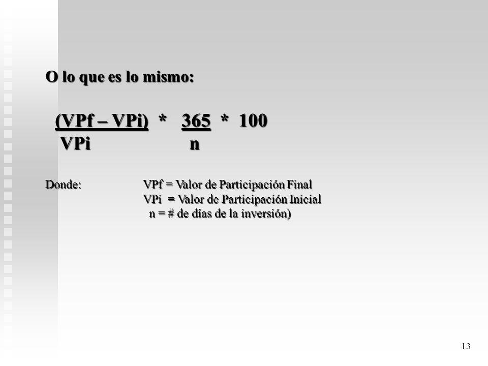 (VPf – VPi) * 365 * 100 VPi n O lo que es lo mismo: