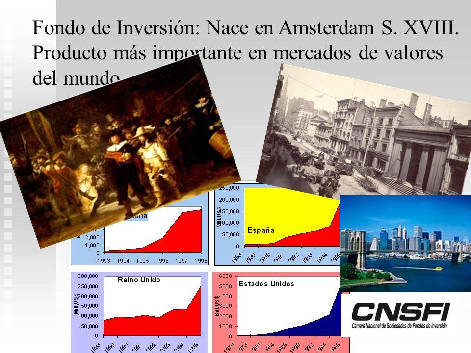 Fondo de Inversión: Nace en Amsterdam S. XVIII