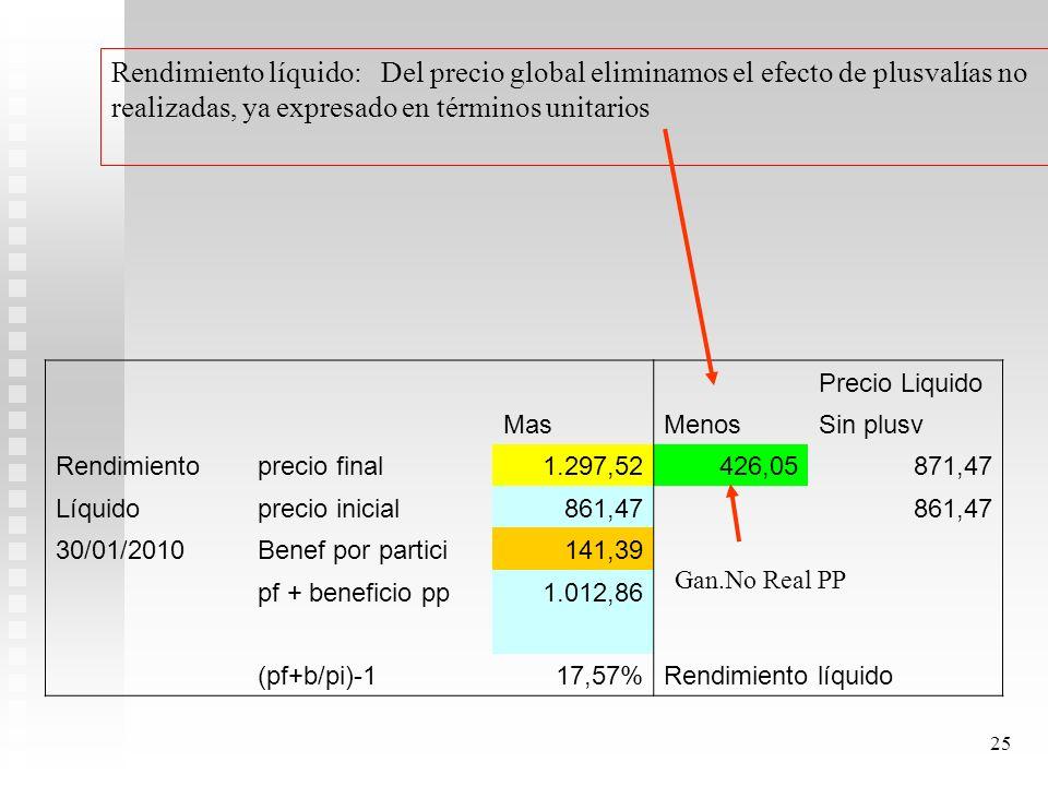 Rendimiento líquido: Del precio global eliminamos el efecto de plusvalías no realizadas, ya expresado en términos unitarios
