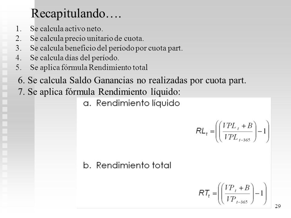 Recapitulando…. Se calcula activo neto. Se calcula precio unitario de cuota. Se calcula beneficio del período por cuota part.