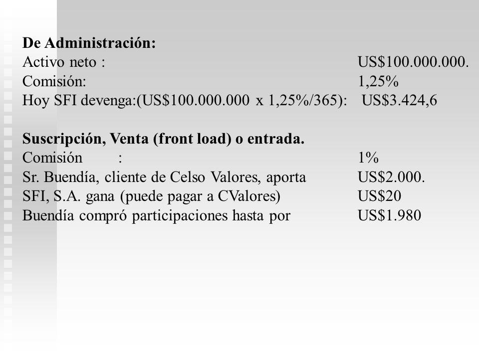 De Administración: Activo neto : US$100.000.000. Comisión: 1,25% Hoy SFI devenga:(US$100.000.000 x 1,25%/365): US$3.424,6.