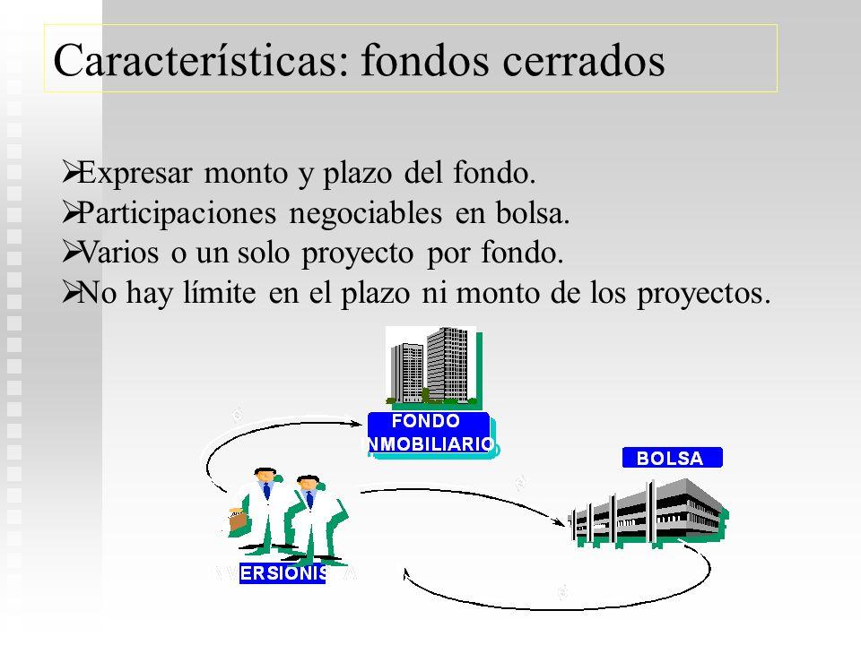 Características: fondos cerrados