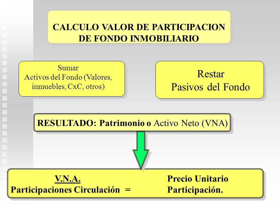 CALCULO VALOR DE PARTICIPACION