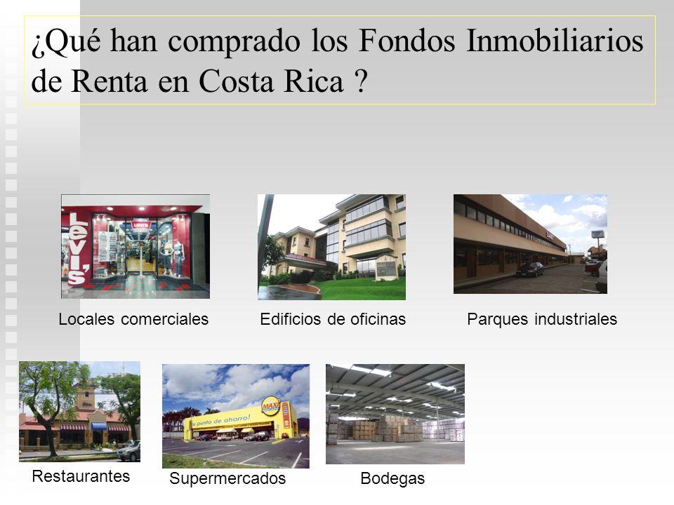 ¿Qué han comprado los Fondos Inmobiliarios de Renta en Costa Rica
