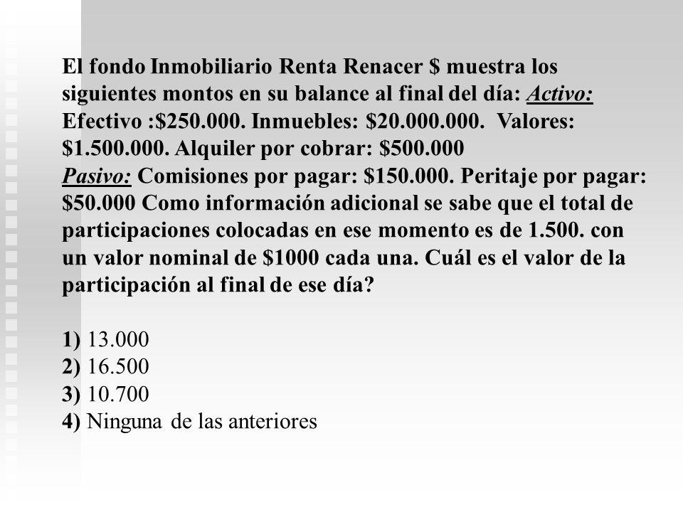 El fondo Inmobiliario Renta Renacer $ muestra los siguientes montos en su balance al final del día: Activo: Efectivo :$250.000. Inmuebles: $20.000.000. Valores: $1.500.000. Alquiler por cobrar: $500.000