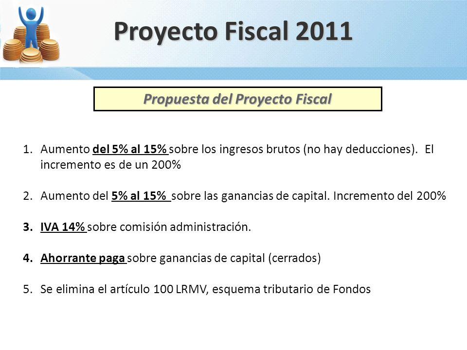 Propuesta del Proyecto Fiscal