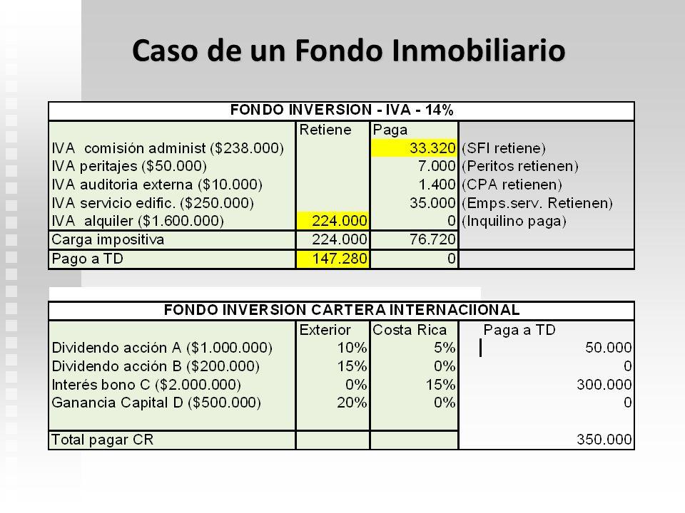 Caso de un Fondo Inmobiliario