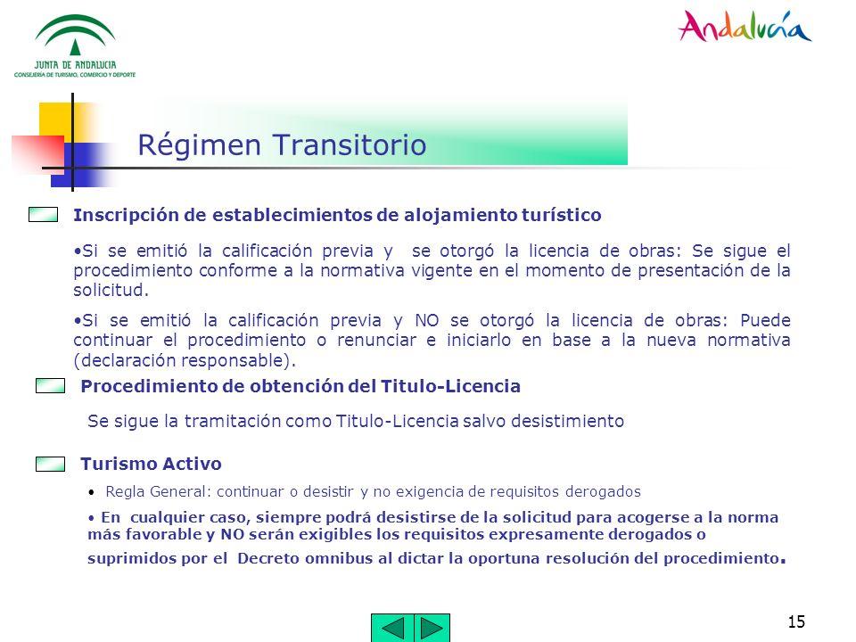 Régimen Transitorio Inscripción de establecimientos de alojamiento turístico.