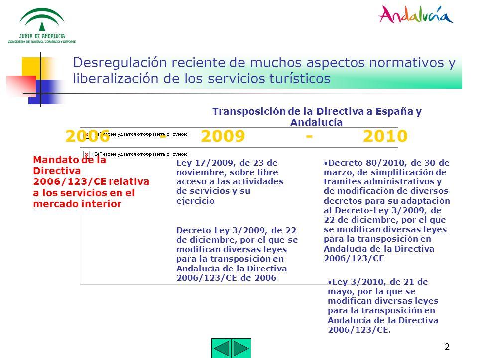 Transposición de la Directiva a España y Andalucía