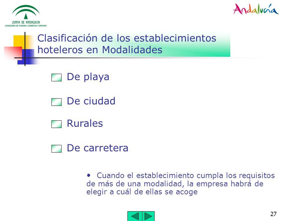 Clasificación de los establecimientos hoteleros en Modalidades