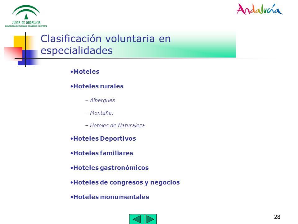 Clasificación voluntaria en especialidades