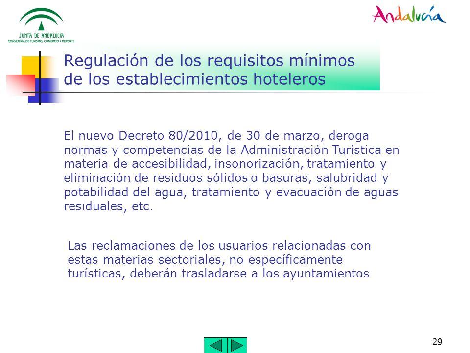 Regulación de los requisitos mínimos de los establecimientos hoteleros