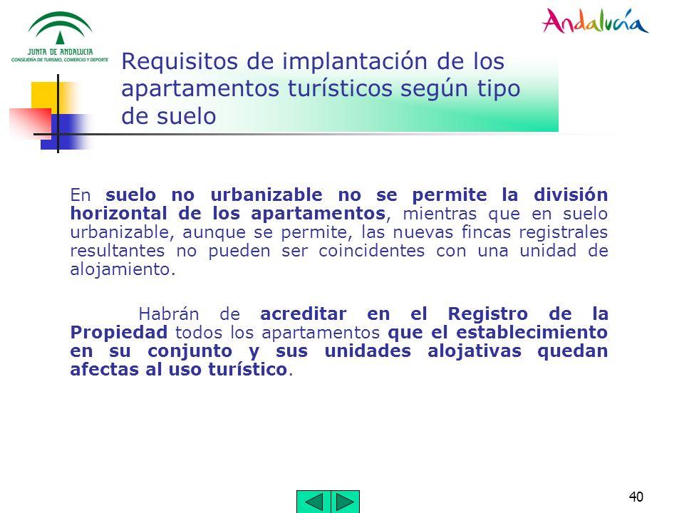 Requisitos de implantación de los apartamentos turísticos según tipo de suelo