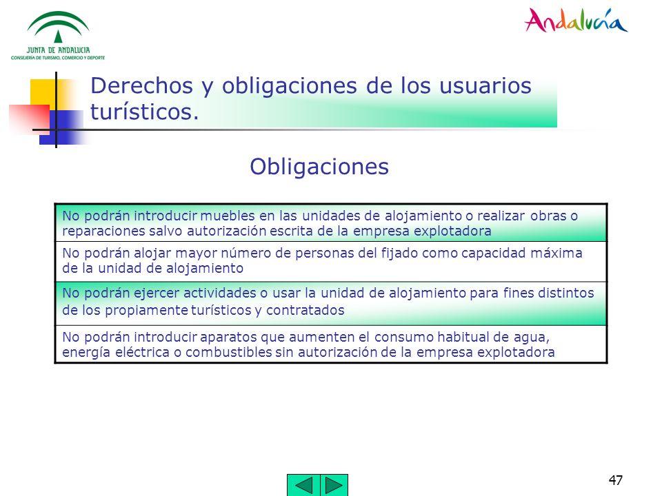 Derechos y obligaciones de los usuarios turísticos.