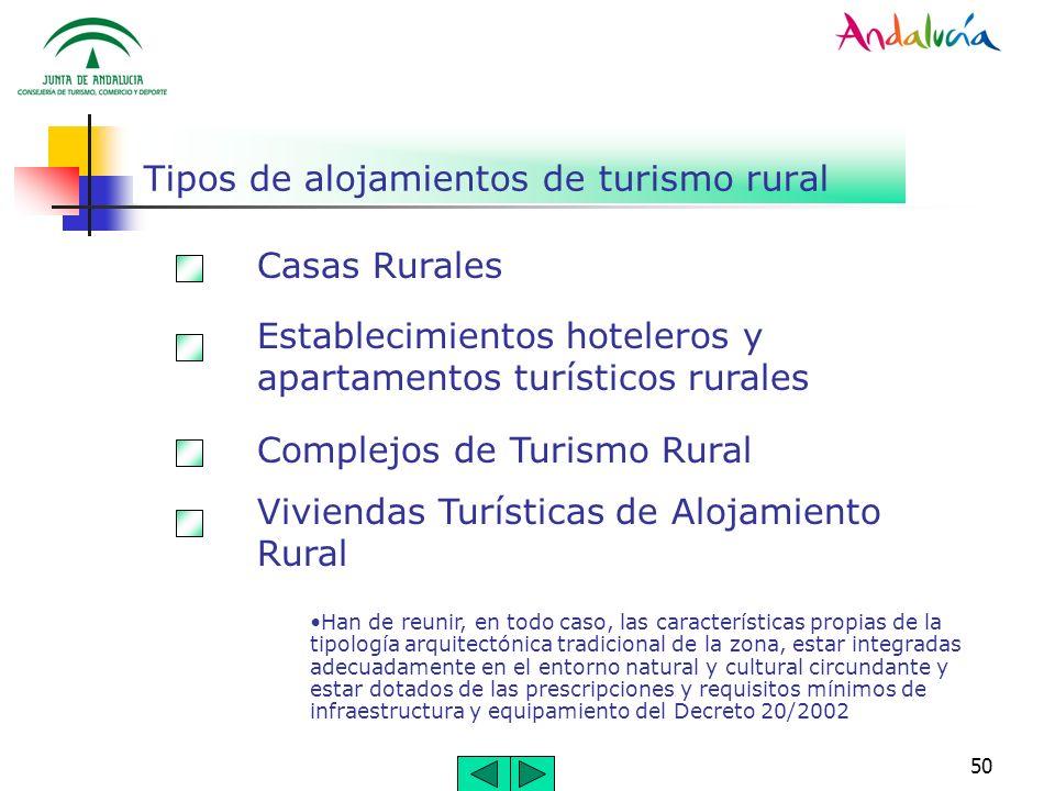 Tipos de alojamientos de turismo rural