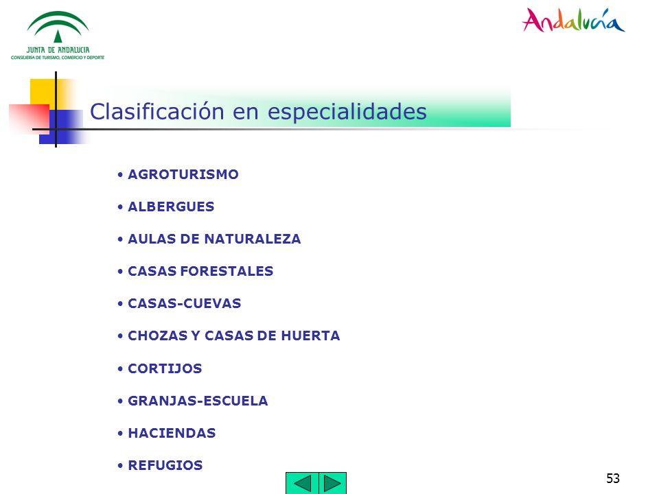 Clasificación en especialidades