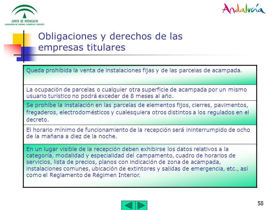 Obligaciones y derechos de las empresas titulares