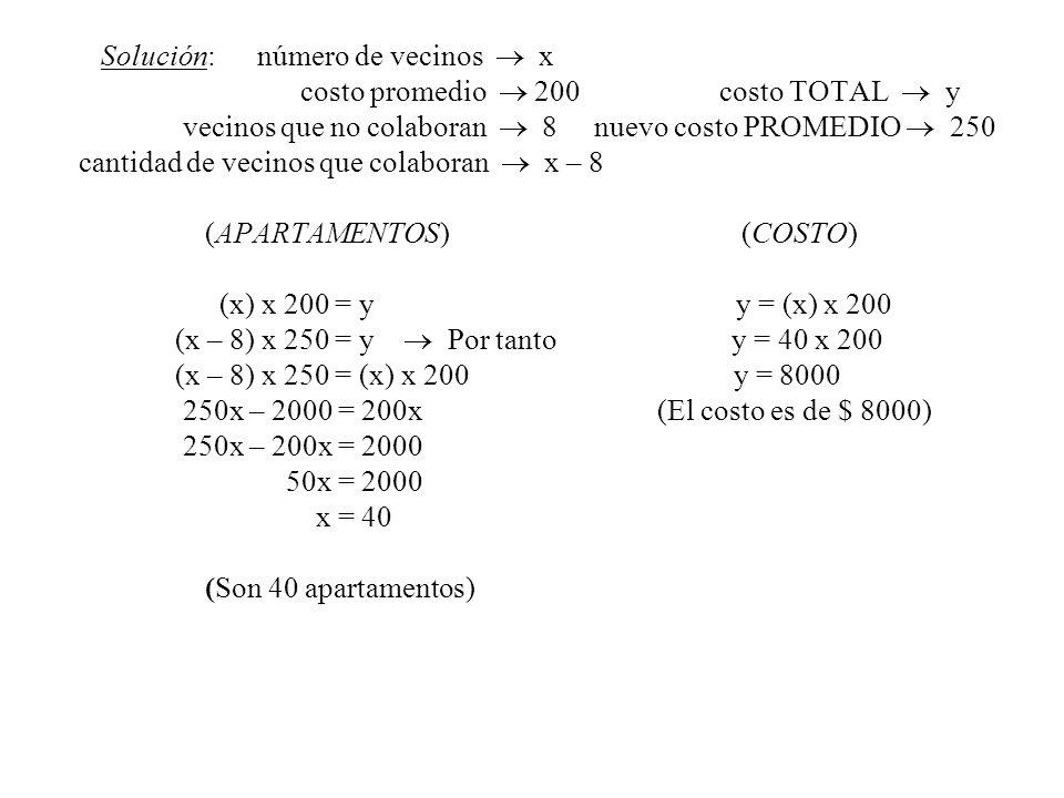 Solución: número de vecinos  x