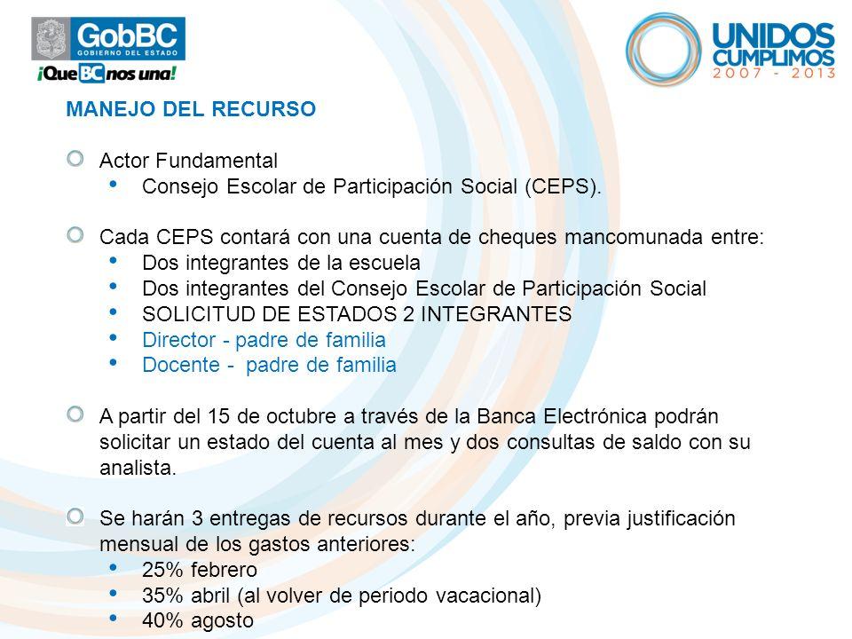 MANEJO DEL RECURSO Actor Fundamental. Consejo Escolar de Participación Social (CEPS).