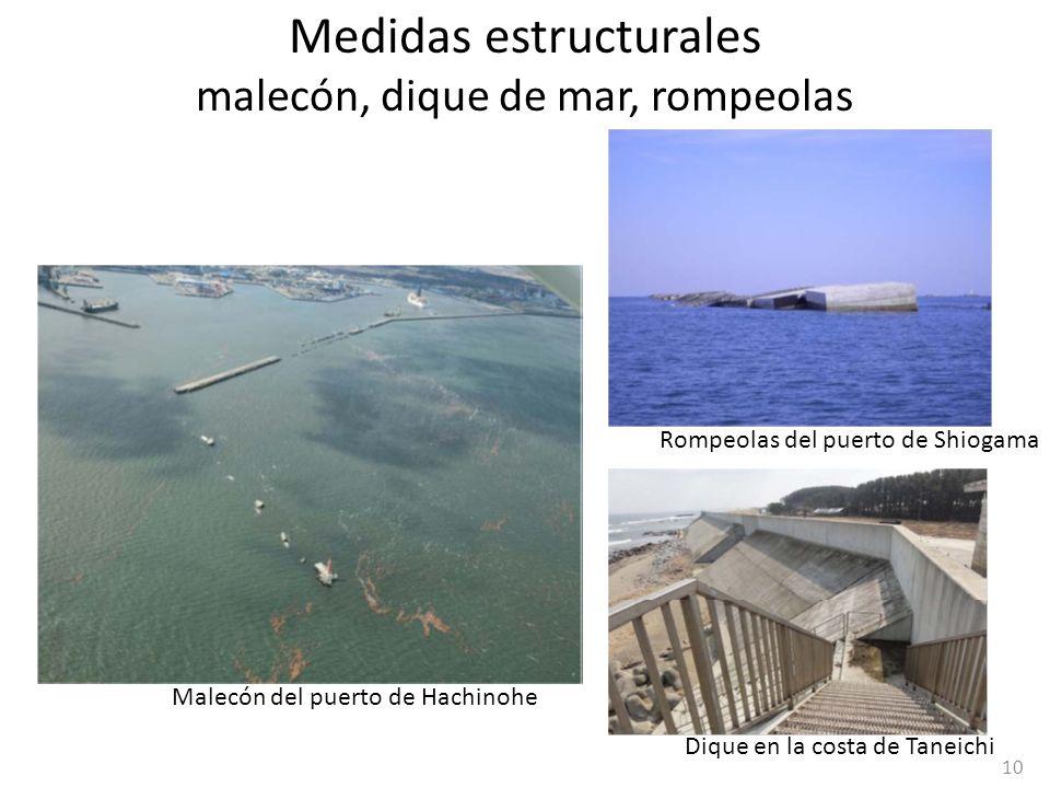 Medidas estructurales malecón, dique de mar, rompeolas