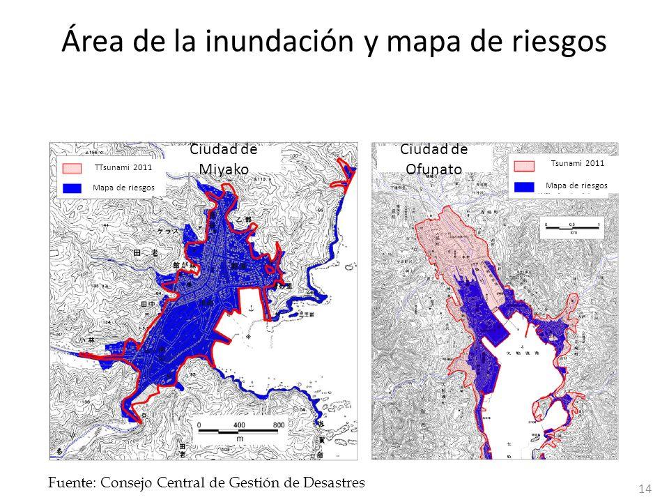 Área de la inundación y mapa de riesgos