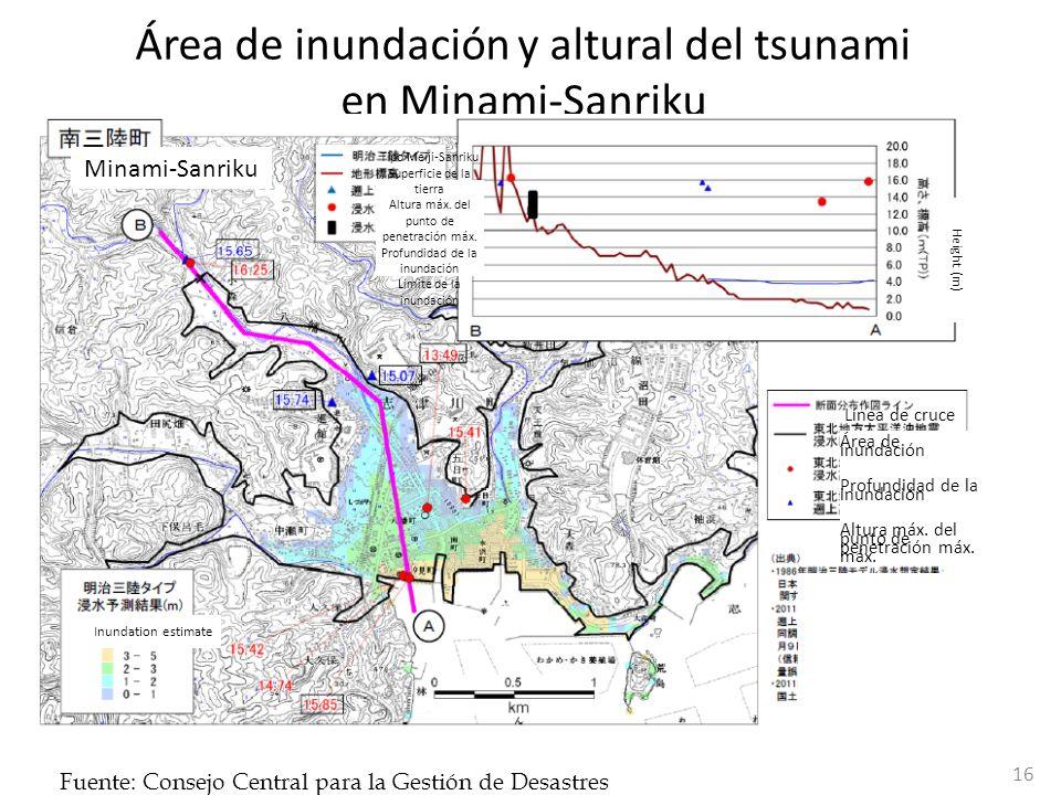 Área de inundación y altural del tsunami en Minami-Sanriku