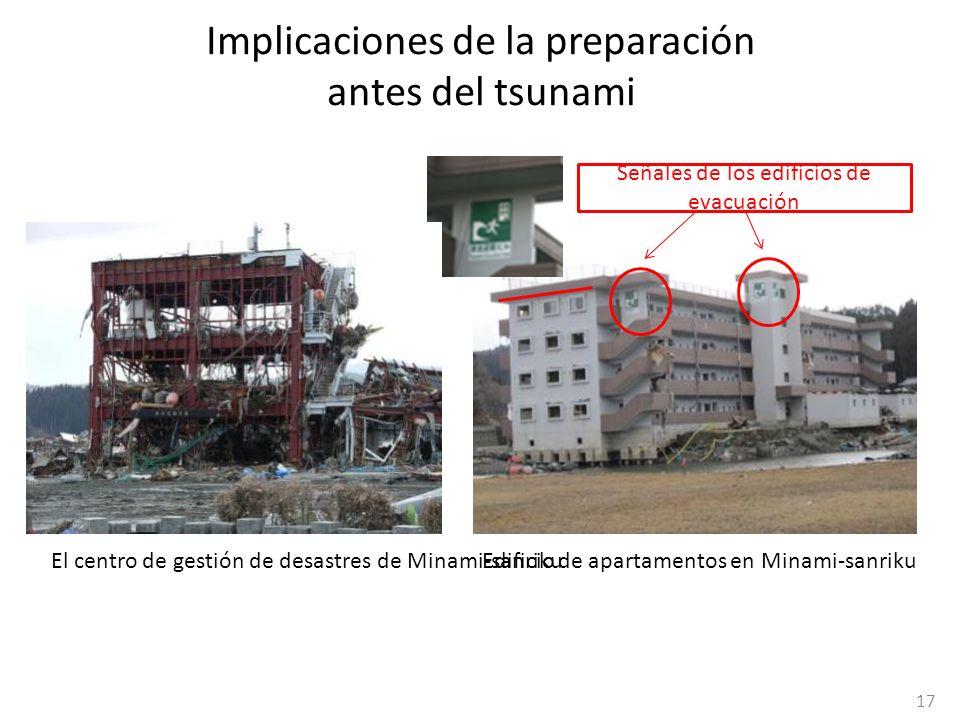 Implicaciones de la preparación antes del tsunami