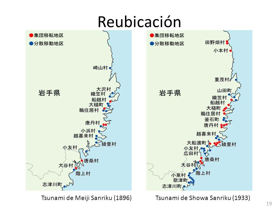 Reubicación Tsunami de Meiji Sanriku (1896)