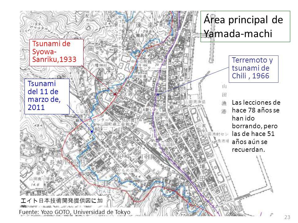 Área principal de Yamada-machi